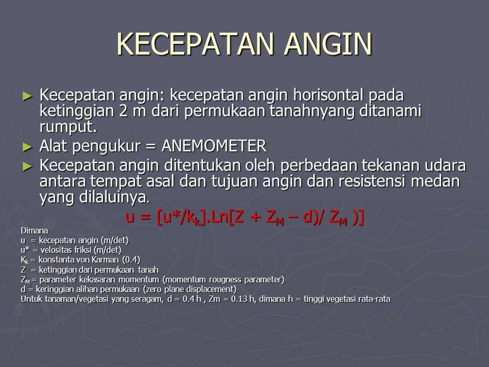 u = [u*/kk].Ln[Z + ZM – d)/ ZM )]